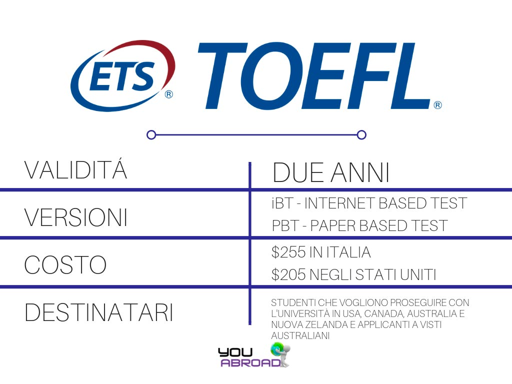 Toefl esame